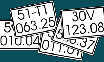 Biển số xe phong thuỷ mang ý nghĩa gì?