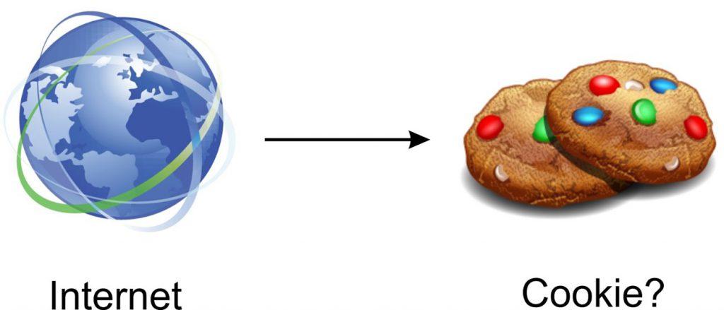 Cookie là gì, Cookie