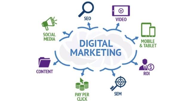Digital Marketing, Digital Marketing là gì, tìm hiểu về Digital Marketing