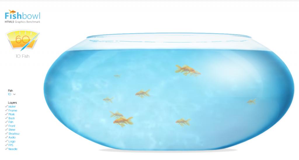 Fish Bowl , test Fish Bowl , công cụ Fish Bowl , kiểm tra hiệu năng