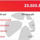 Kết quả xổ số Vietlott hôm nay 28/3: Vietlott Mega 6/45 kỳ quay số 00721
