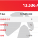 Kết quả xổ số Vietlott hôm nay 31/3: Vietlott Mega 6/45 kỳ quay số 00722