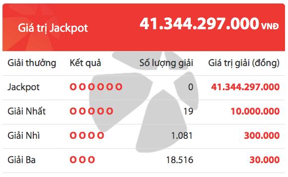 Kết quả xổ số Vietlott hôm nay 6/12: Vietlott Mega 6/45 kỳ quay số 00674