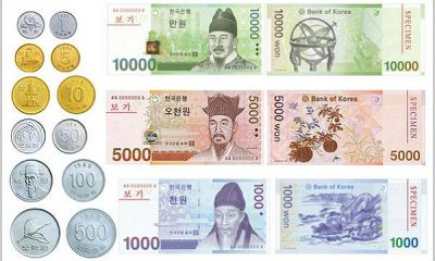 1 Won bằng bao nhiêu tiền Việt?