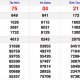XSMN thứ 5 14/1 - Kết quả Xổ số Miền Nam hôm nay 14/1: Xổ số Tây Ninh, An Giang, Bình Thuận