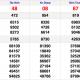 XSMN 17/12 - Kết quả Xổ số Miền Nam hôm nay 17/12: Xổ số Tây Ninh, An Giang, Bình Thuận