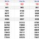 XSMN 22/12 - Kết quả Xổ số Miền Nam hôm nay 22/12: Xổ số Bến Tre, Vũng Tàu, Bạc Liêu