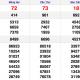 XSMN 23/12 - Kết quả Xổ số Miền Nam hôm nay 23/12: Xổ số Đồng Nai, Cần Thơ, Sóc Trăng