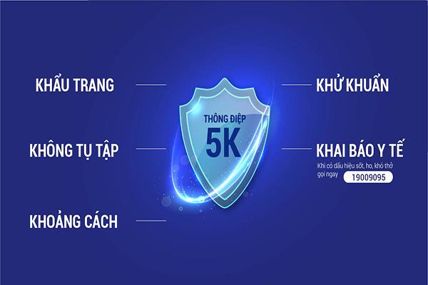 5K là gì, thông điệp 5k