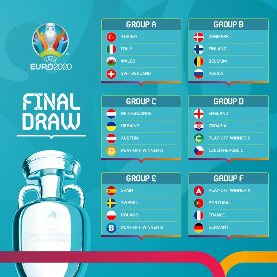Euro 2021, Euro 2020, lịch thi đấu Euro 2021, lịch thi đấu Euro, lịch thi đấu Euro 2020, Euro