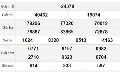 Kết quả xổ số Miền Bắc XSMB hôm nay 2/12: Xổ số Bắc Ninh
