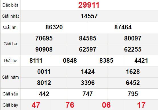 Kết quả xổ số Miền Bắc XSMB hôm nay 3/12: Xổ số Hà Nội