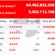 Kết quả xổ số Vietlott hôm nay 15/12: Vietlott Power 6/55 kỳ quay số 00515