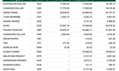 Tỷ giá Vietcombank hôm nay 6/1: USD không đổi, đồng Bảng Anh tiếp tục tăng
