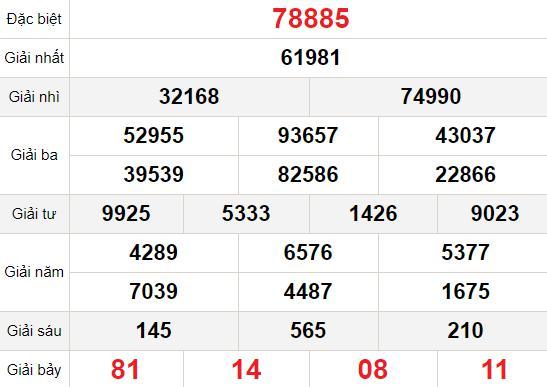 XSMB 01/01 - Kết quả Xổ số Miền Bắc hôm nay 01/01: Xổ số Hải Phòng