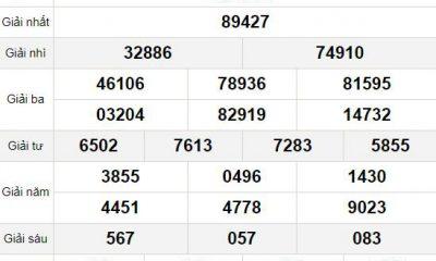 XSMB 2/1 - Kết quả Xổ số Miền Bắc hôm nay 2/1: Xổ số Nam Định
