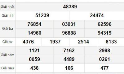 XSMB 14/12 - Kết quả Xổ số Miền Bắc hôm nay 14/12: Xổ số Hà Nội
