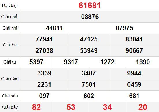 XSMB 15/12 - Kết quả Xổ số Miền Bắc hôm nay 15/12: Xổ số Quảng Ninh