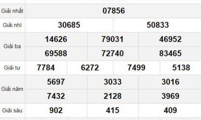 XSMB 16/12 - Kết quả Xổ số Miền Bắc hôm nay 16/12: Xổ số Bắc Ninh