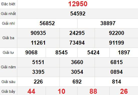 XSMB 17/12 - Kết quả Xổ số Miền Bắc hôm nay 17/12: Xổ số Hà Nội