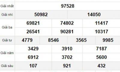 XSMB 29/12 - Kết quả Xổ số Miền Bắc hôm nay 29/12: Xổ số Quảng Ninh