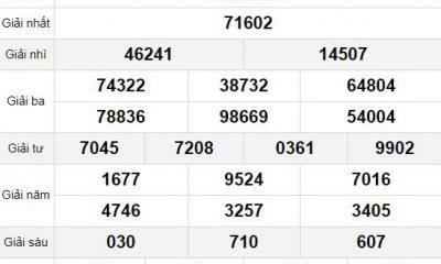 XSMB 31/12 - Kết quả Xổ số Miền Bắc hôm nay 31/12: Xổ số Hà Nội