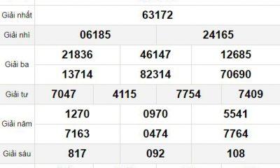 XSMB chủ nhật 10/1 - Kết quả Xổ số Miền Bắc hôm nay 10/1: Xổ số Thái Bình