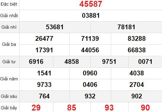 XSMB chủ nhật 14/3 - Kết quả Xổ số Miền Bắc hôm nay 14/3: Xổ số Thái Bình
