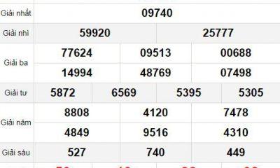 XSMB chủ nhật 21/2 - Kết quả Xổ số Miền Bắc hôm nay 21/2: Xổ số Thái Bình