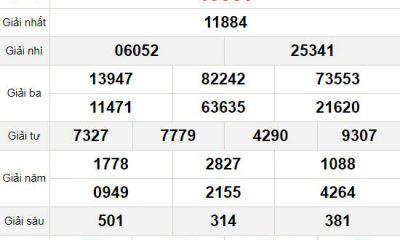 XSMB chủ nhật 24/1 - Kết quả Xổ số Miền Bắc hôm nay 24/1: Xổ số Thái Bình