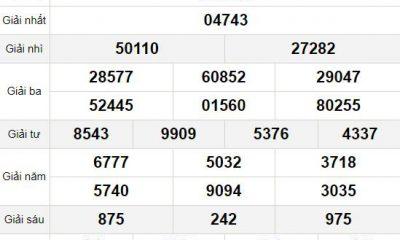 XSMB chủ nhật 28/2 - Kết quả Xổ số Miền Bắc hôm nay 28/2: Xổ số Thái Bình