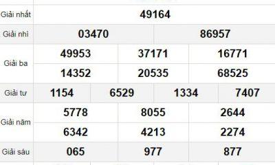 XSMB chủ nhật 7/2 - Kết quả Xổ số Miền Bắc hôm nay 7/2: Xổ số Thái Bình