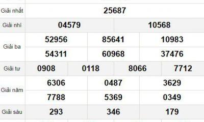 XSMB thứ 2 1/3 - Kết quả Xổ số Miền Bắc hôm nay 1/3: Xổ số Hà Nội