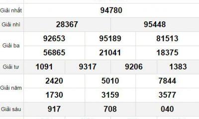 XSMB thứ 2 11/1 - Kết quả Xổ số Miền Bắc hôm nay 11/1: Xổ số Hà Nội