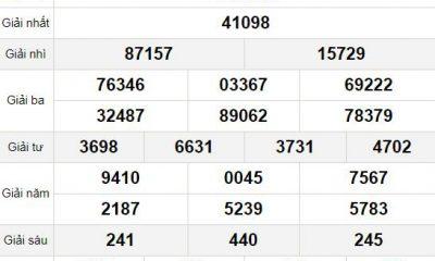 XSMB thứ 2 15/3 - Kết quả Xổ số Miền Bắc hôm nay 15/3: Xổ số Hà Nội