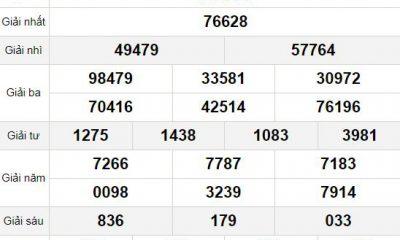 XSMB thứ 2 25/1 - Kết quả Xổ số Miền Bắc hôm nay 25/1: Xổ số Hà Nội