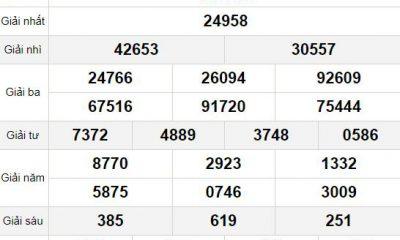 XSMB thứ 3 16/2 - Kết quả Xổ số Miền Bắc hôm nay 16/2: Xổ số Quảng Ninh