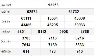 XSMB thứ 3 16/3 - Kết quả Xổ số Miền Bắc hôm nay 16/3: Xổ số Quảng Ninh