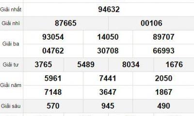 XSMB thứ 3 2/2 - Kết quả Xổ số Miền Bắc hôm nay 2/2: Xổ số Quảng Ninh