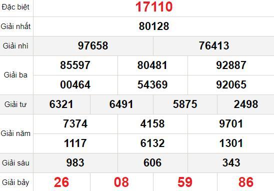 XSMB thứ 3 23/2 - Kết quả Xổ số Miền Bắc hôm nay 23/2: Xổ số Quảng Ninh