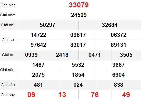 XSMB thứ 3 26/1 - Kết quả Xổ số Miền Bắc hôm nay 26/1: Xổ số Quảng Ninh