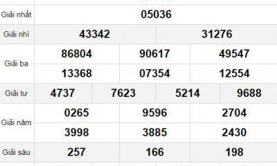 XSMB thứ 3 5/1 - Kết quả Xổ số Miền Bắc hôm nay 5/1: Xổ số Quảng Ninh