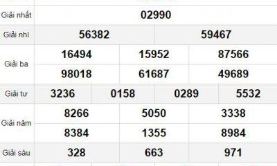 XSMB thứ 3 9/2 - Kết quả Xổ số Miền Bắc hôm nay 9/2: Xổ số Quảng Ninh