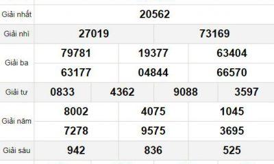 XSMB thứ 3 9/3 - Kết quả Xổ số Miền Bắc hôm nay 9/3: Xổ số Quảng Ninh