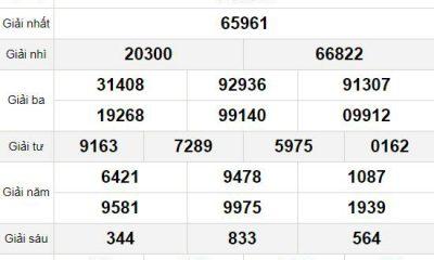 XSMB thứ 4 10/2 - Kết quả Xổ số Miền Bắc hôm nay 10/2: Xổ số Bắc Ninh