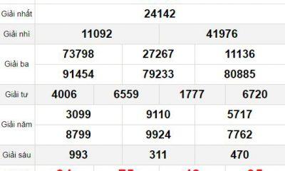 XSMB thứ 4 10/3 - Kết quả Xổ số Miền Bắc hôm nay 10/3: Xổ số Bắc Ninh