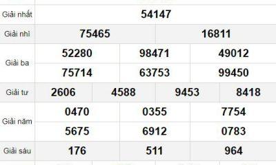 XSMB thứ 4 27/1 - Kết quả Xổ số Miền Bắc hôm nay 27/1: Xổ số Bắc Ninh