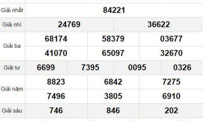 XSMB thứ 4 3/3 - Kết quả Xổ số Miền Bắc hôm nay 3/3: Xổ số Bắc Ninh