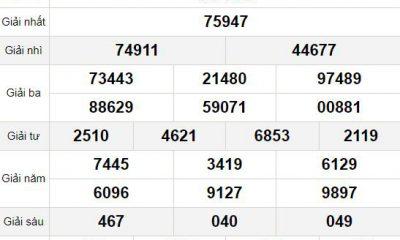 XSMB thứ 4 6/1 - Kết quả Xổ số Miền Bắc hôm nay 6/1: Xổ số Bắc Ninh