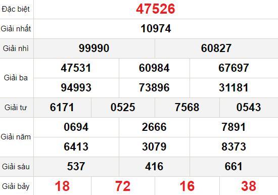 XSMB thứ 5 11/3 - Kết quả Xổ số Miền Bắc hôm nay 11/3: Xổ số Hà Nội